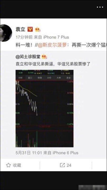 而近几日,袁立微博持续紧盯华谊兄弟股价以及范冰冰疑似逃税甚至洗钱事件。