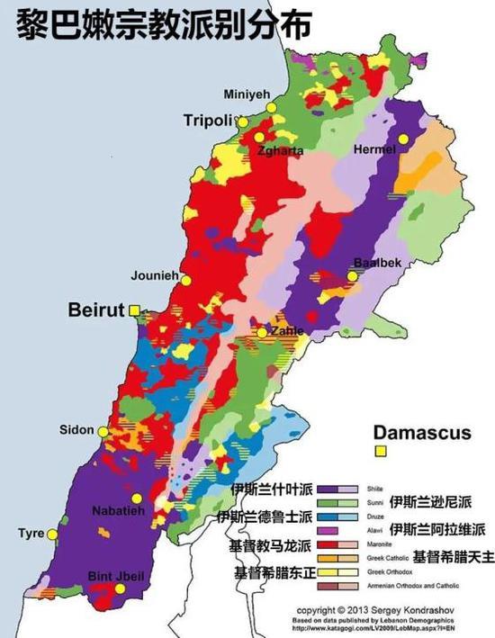 ▲黎巴嫩各宗教派系分布