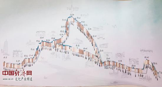 大运河流经地域表示图经济日报-中国经济网刘园香/摄