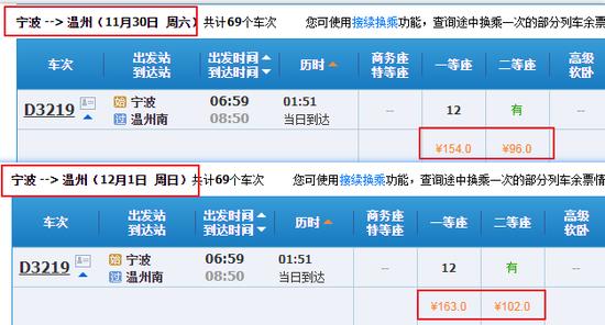 威尼斯人3467娱乐,MSCI将中国大盘A股纳入因子从15%提升至20%