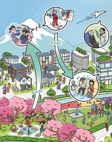 日本政府预测称体验共享技术将会取得巨大进步(朝日新闻)