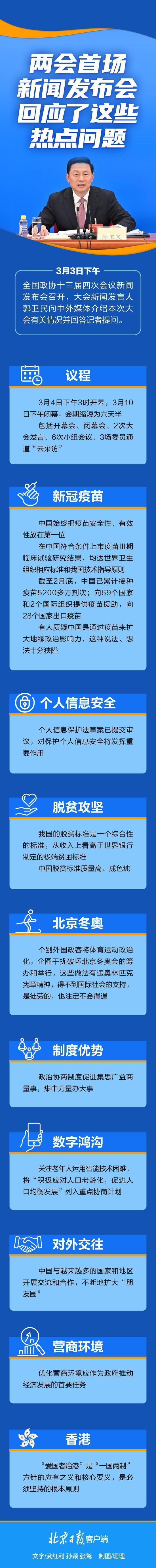 疫苗、冬奥、香港……两会首场发布会回应了这些热点问题