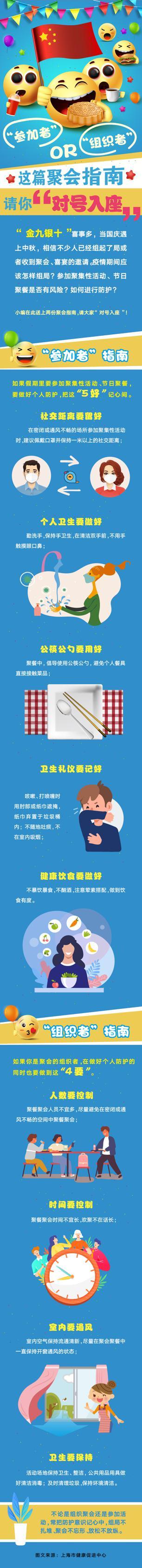 """上海发布国庆中秋聚会健康防护指南 请""""对号入座""""图片"""