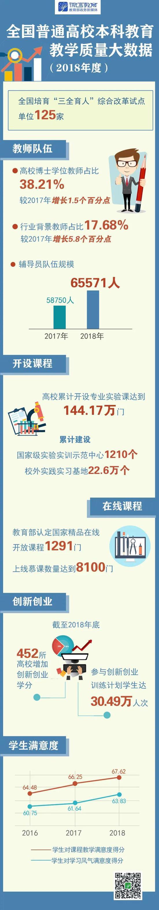 天富官网,本科教学报告模式天富官网图片