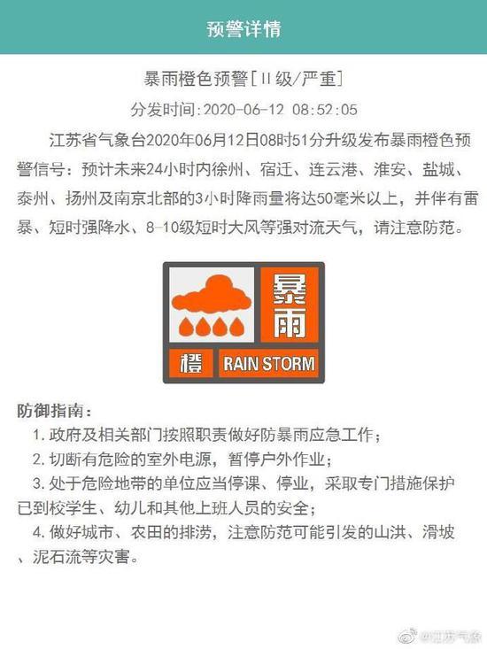 江苏升级发布暴雨橙色预警图片