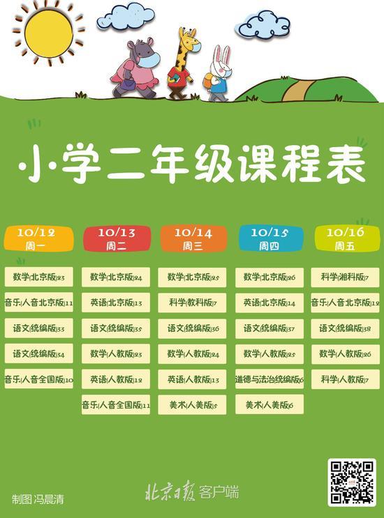 """北京中小学""""地面讲堂""""新一周课程表出炉(图2)"""
