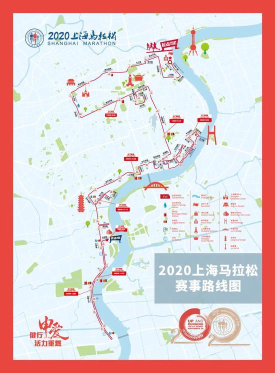"""""""下马""""下周日开跑 上海这些路途将暂时交通控制(图10)"""