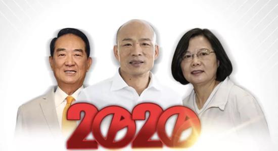 台2020选举:韩国瑜落败 蔡英文获连任