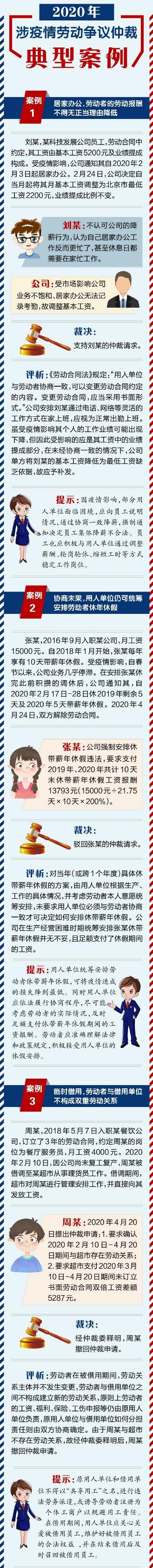 居家办公报酬降不降?北京涉疫情劳动争议十大案例给出答案图片