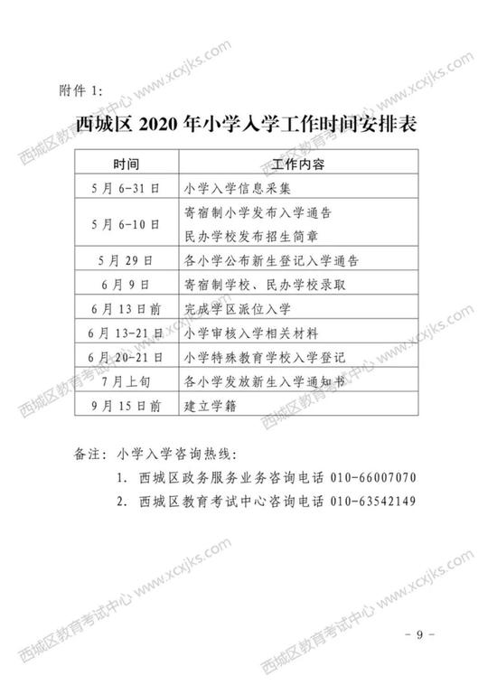 7月杏悦注册31日后西城购,杏悦注册图片