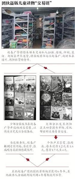 """▲团伙盗版儿童读物""""交易链""""。摄影/新京报实习生 陈婉婷"""
