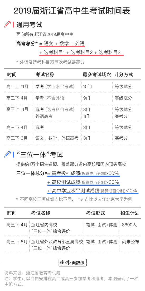 江苏文科第一名无缘清北,新高考的录取规则你了解吗?图片