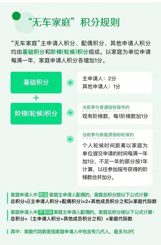 """关于""""家庭摇号""""15问 北京市交通委集中答疑图片"""