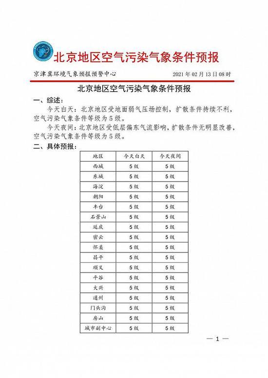 北京市气象局:今日气象条件不利于污染物扩散图片