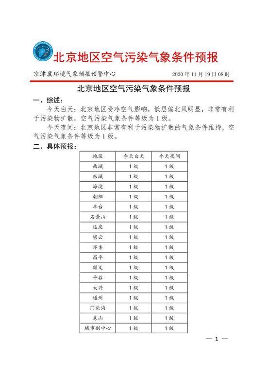 北京今天白天气象条件非常有利于污染物扩散图片