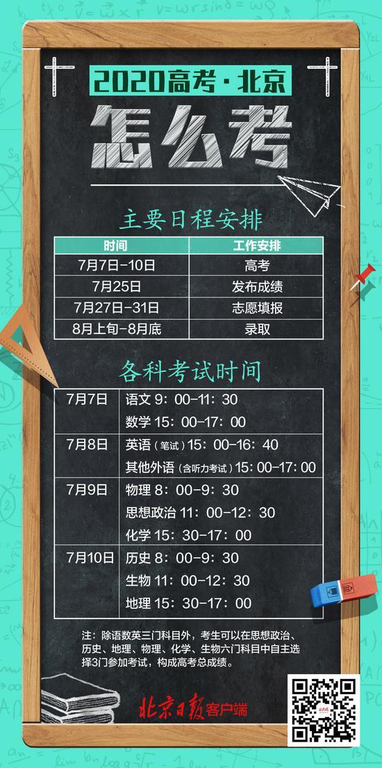 2020年北京高考考试时间及主要日程安排,一图了解!图片