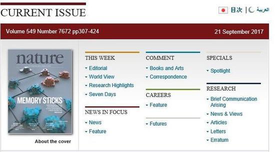 随机选取的一期Nature杂志目录