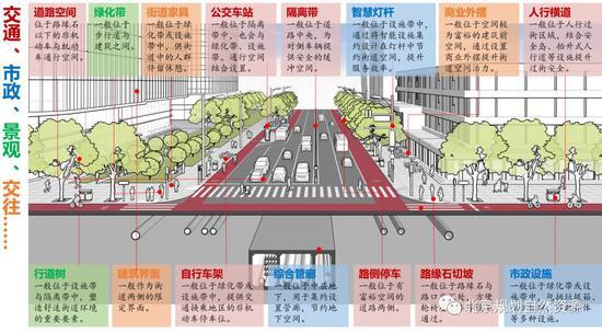 [杏悦]转变杏悦为以人优先今后街道空间将这样图片