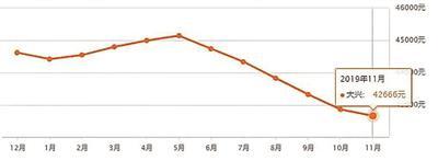 世界电子竞技大赛wesg·深圳车牌摇号竞价指标放宽,一年增加4万个