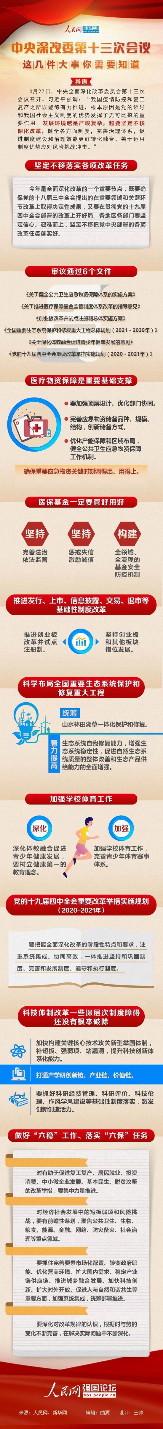 中央深改委第十三次会杏鑫议几件大,杏鑫图片