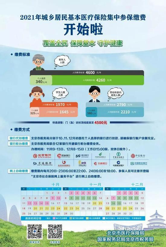 收到一条北京居民医保缴费短信?你需注意以下事项图片