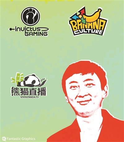 熊猫直播最大股东为创始人王思聪