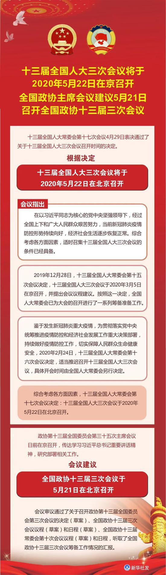 「杏悦注册」目杏悦注册外媒显示国家回归图片