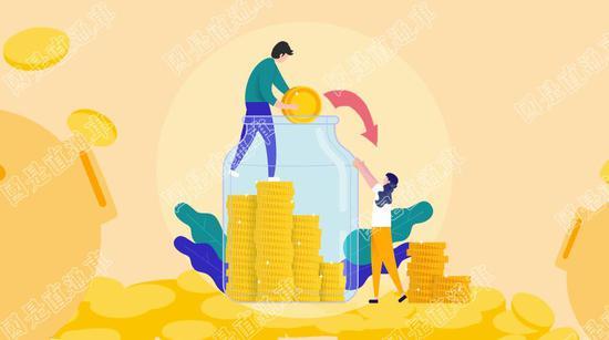 中国人存钱热情消退 钱都用来干嘛了?|金融服务