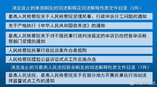 最高检废止5件司法解释和1件司法解释性质文件图片