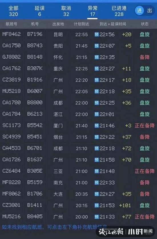 萧山机场范围多架无人机致航班延误?机场回应图片
