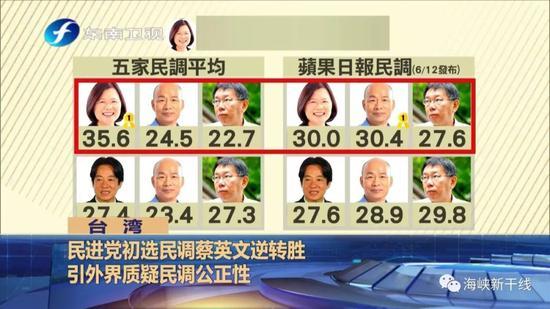 12日岛内亲绿媒体发布的数据显示:蔡支持度反输韩国瑜