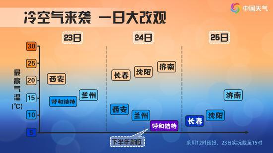 乐天堂体育fun·中国对加拿大动真格了 孟晚舟事件斗争还在继续