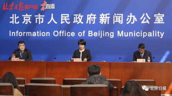 5个数据,了解前三季度北京经济运行情况!图片