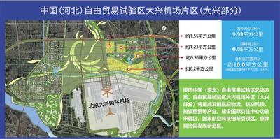 河北自贸实验区年夜兴机场片区(年夜兴部门)表示图。年夜兴区供图