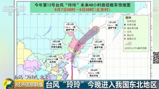 """台风""""玲玲""""来袭掀起10米巨浪今晚杀到我国东北"""