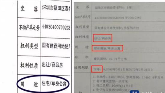 涉事小区住宅房本上用途情形有多种表述图片泉源:深圳大件事