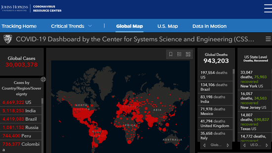 全球新冠肺炎确诊病例超3000万例 死亡病例超94万例