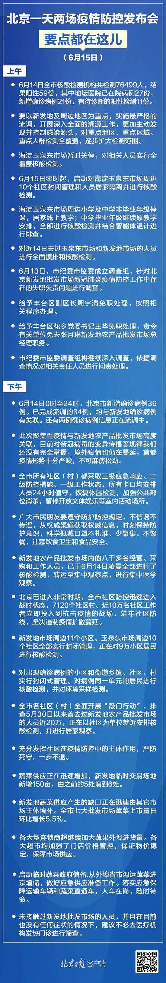 北京一天两场疫情防控发布会,要点全在这儿图片