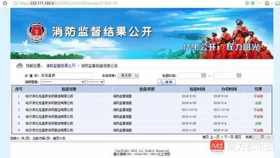 6次消防监督抽查中,有4次抽查不合格。据黑龙江省公安消防总队网站