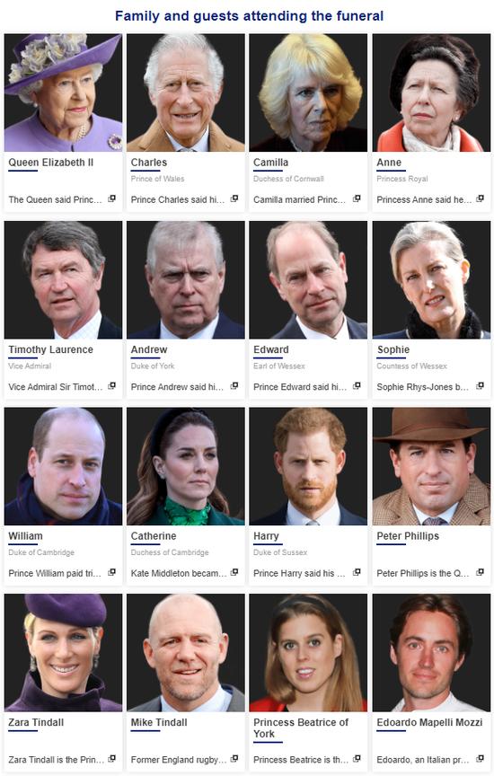 英国菲利普亲王葬礼将只限30位家人参加 名单公布