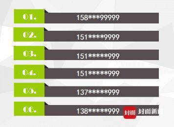 龙马潭法院公布的部分将被拍卖的手机号码