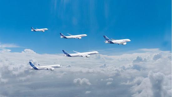 圖片來源:空客官網