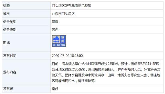 「摩天娱乐」门带伞北京海摩天娱乐淀门头沟发布暴雨蓝图片