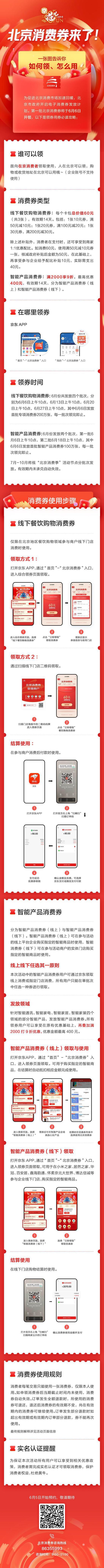 【蓝冠】6日起北京将发放122亿蓝冠图片