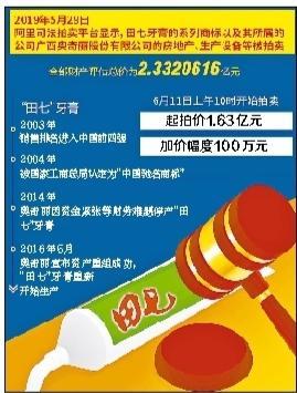 """母公司成""""老赖""""""""田七牙膏""""被打包1.63亿拍卖"""