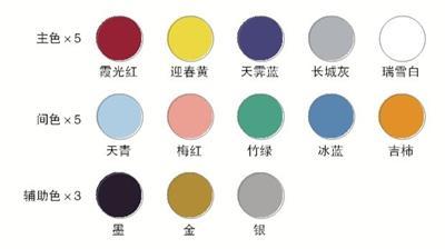 http://www.store4car.com/zhengwu/2242519.html