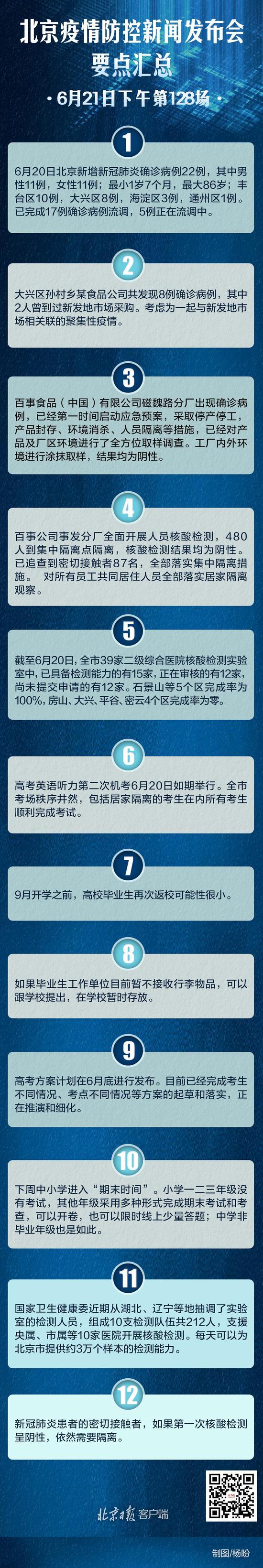 今天北京疫情防控新闻发布会,要点都在这儿图片