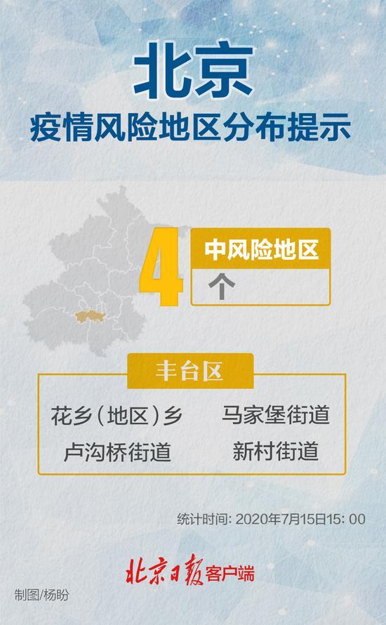杏悦:三地杏悦降级大兴区清零北京中风险区降至4图片