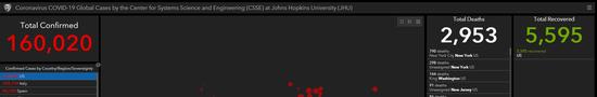 美国约翰斯·霍普金斯大学发布的实时统计数据截图