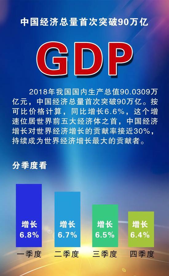 国家经济总量是国家纯利润收入了_中国东西部经济收入图